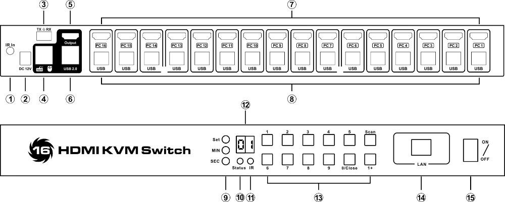 HKS1601A10-Panel
