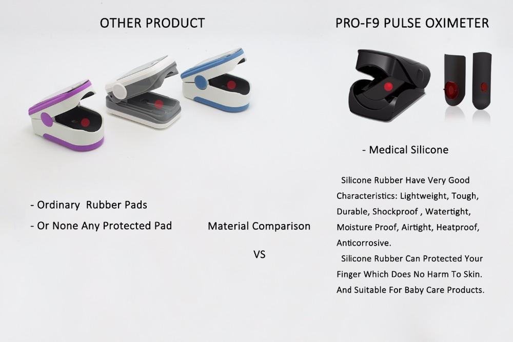 Household Health Monitors Finger Pulse Oximeter ABS Silicone Sensor Equipment Pulsioximetro OLED SPO2 Heart Rate Monitor-NEW 7