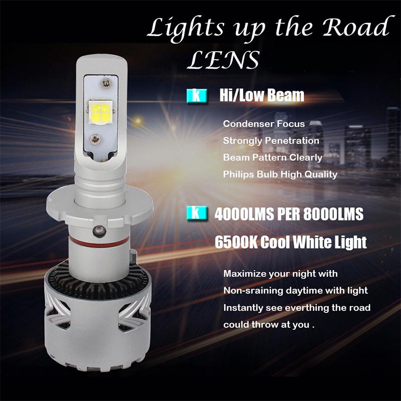 HB3 LED Bulb