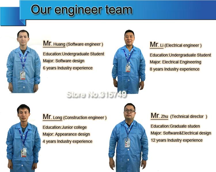 engineer team4