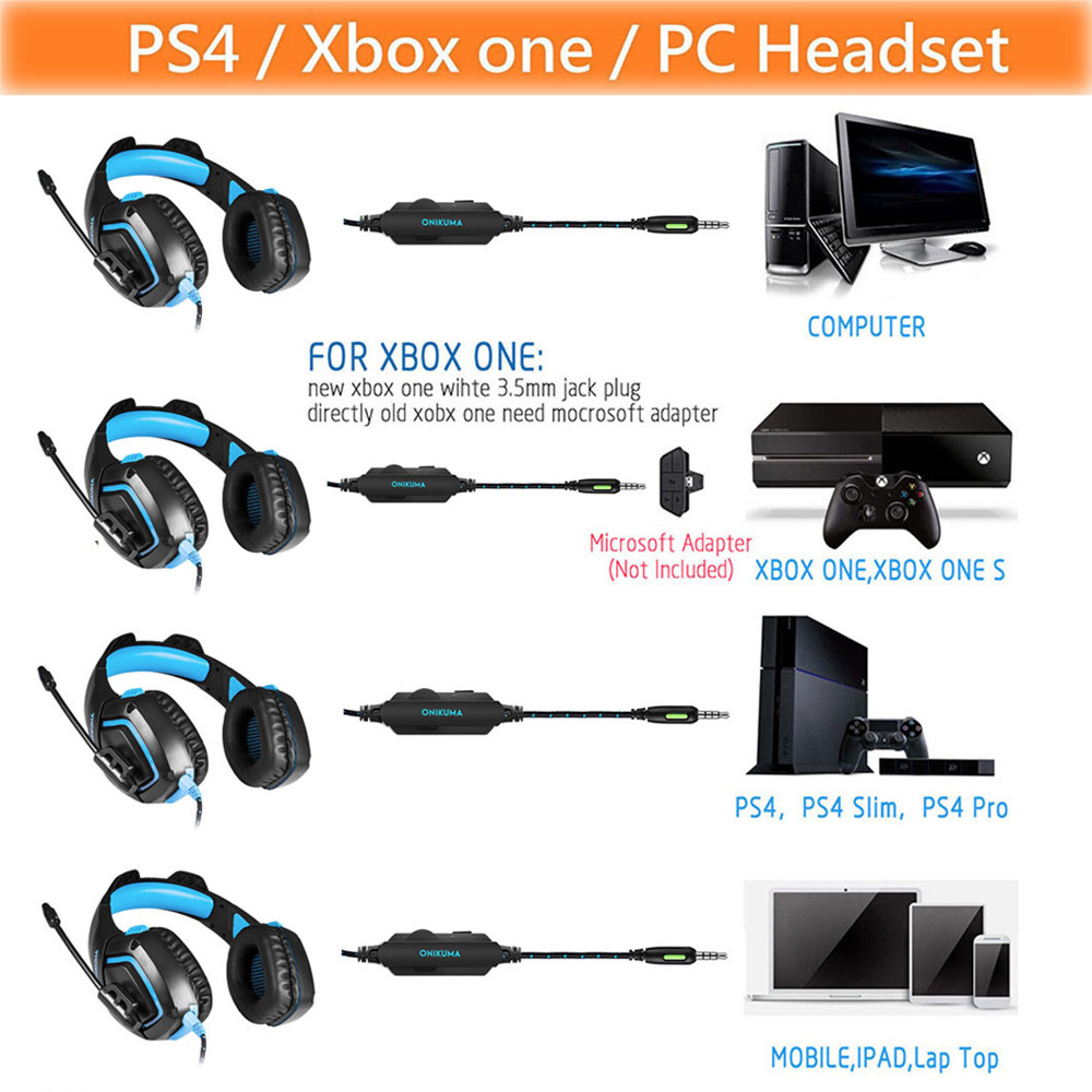 ONIKUMA PS4 Headset Casque PC Gamer Bass Gaming Headphones with Microphone + Pro Gaming Mouse (6)