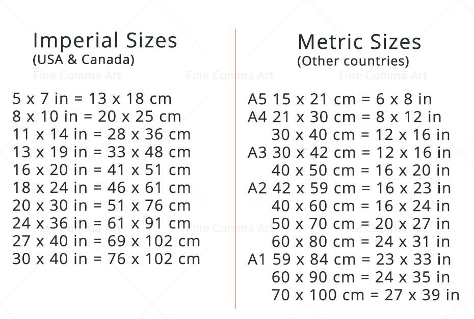frame_sizes_10