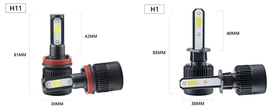 MeeToo H4 LED Bulb Car Headlight H7 LED H1 H8 H11 HB3 HB4 9005 9006 IP65 72W 8000LM 6500K Fog Light 12V 24V Auto Headlamp Lamps (2)