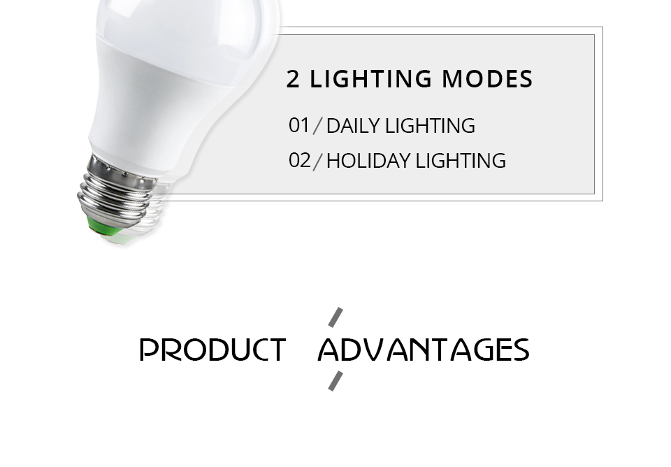 Foxanon E27 RGBW RGBWW 85-265V Led Lamps 10W LED Bulb Lamp 24Keys Remote Controller Colorful Night Light Home Lighting Decor_02