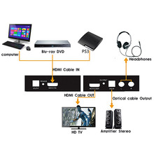 2016 New Arrive HDMI to HDMI Optical SPDIF Suppport 5.1 + RCA L/R Audio Video Extractor Converter Splitter Adapter