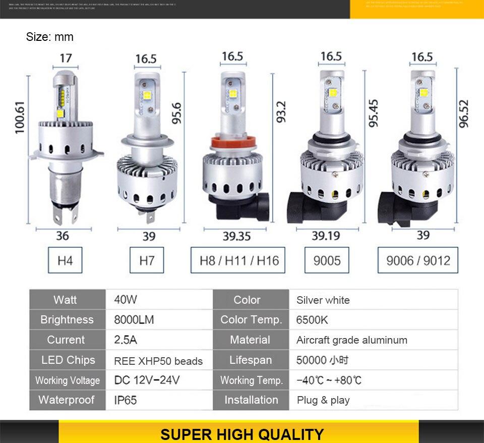 COOLEEON LED Car Lights H1 H4 H7 H11 9005 9006 Auto Headlamp Bulbs 12V 24V Cars Headlights 80W CREE LED Chips 6000K White Lamp (2)
