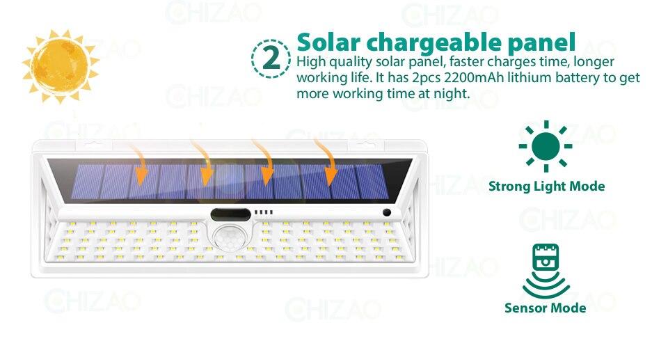 لمبات تعمل بالطاقة الشمسية وإنارة قوية