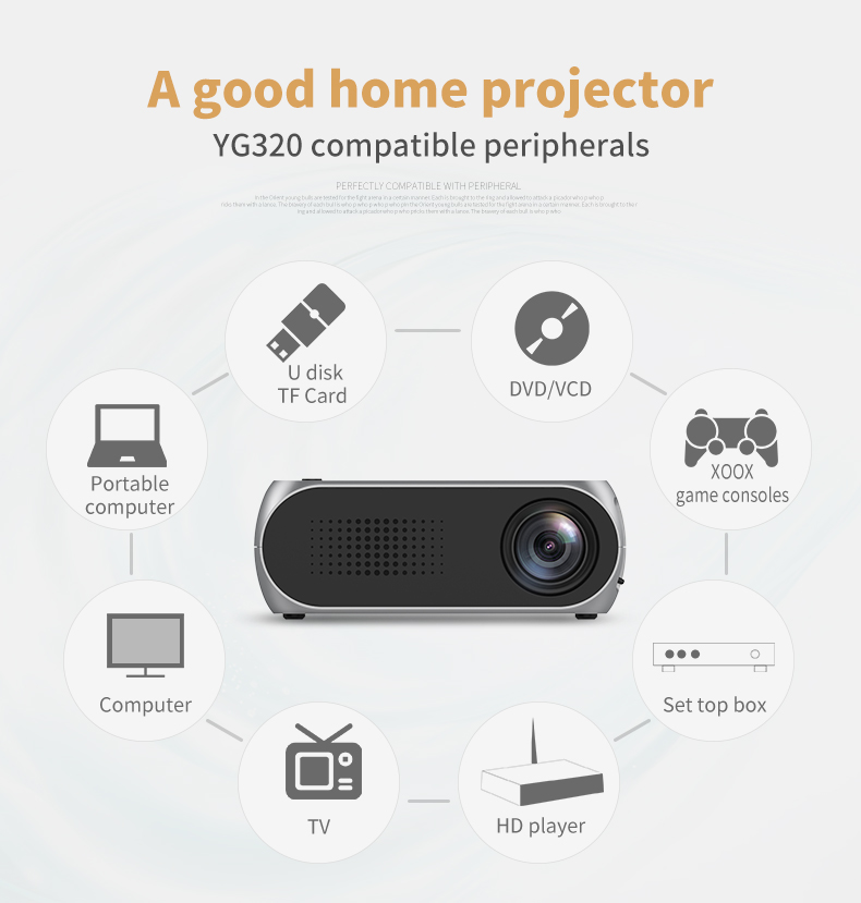 Yg320 Mini Projector (4)
