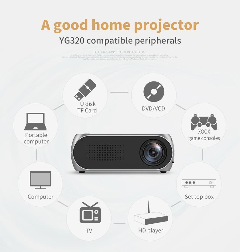 Yg320 Mini Projector (4)