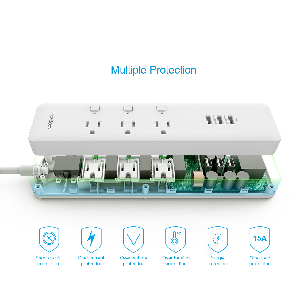 Koogeek Smart Outlet Individually Controlled Wi Fi Power Short Circuit Strip With 3 Usb Charging Ports For Apple Homekit Remote Control