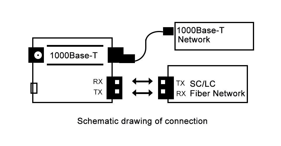 EO-OFMC-001A XQ 9