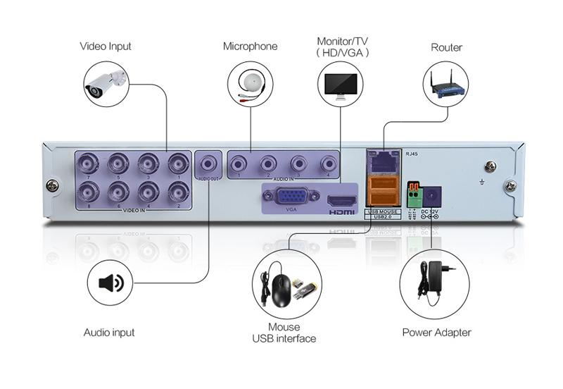 H.VIEW 8ch CCTV Surveillance Kit 4 Cameras Outdoor Surveillance Kit IR Security Camera Video Surveillance System DVR Kits (14)