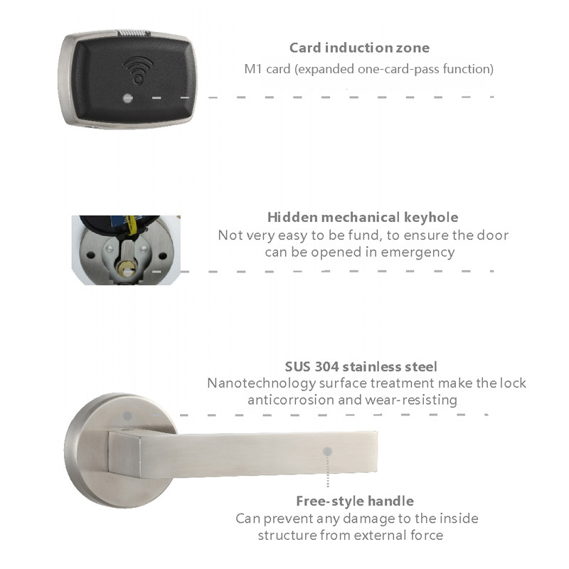 Smart L&amp;S SL16-063BS-1 Electronic Card Door Lock Card Key Lock Stainless Steel Brushed Silver US ANSI Mortise Free-style Handle<br><br>Aliexpress