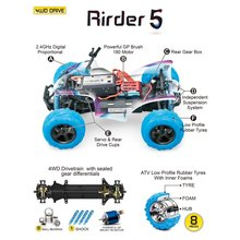 GP TOYS RC Cars Rirder 5 Monster Trucks, Remote Control Truck Off Road Motorcycle Outdoor Toys,RTR Mini rc toys 4WD High Speed A(China)