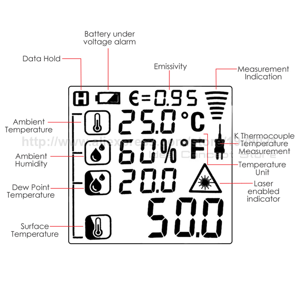 9-Ideal-Concept-thermometer-THE-223-Screen
