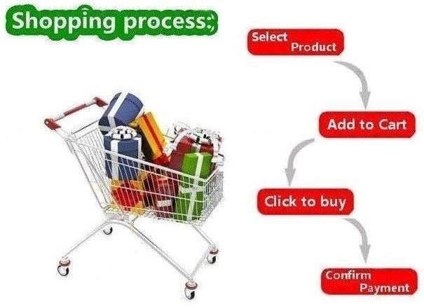 shopping process