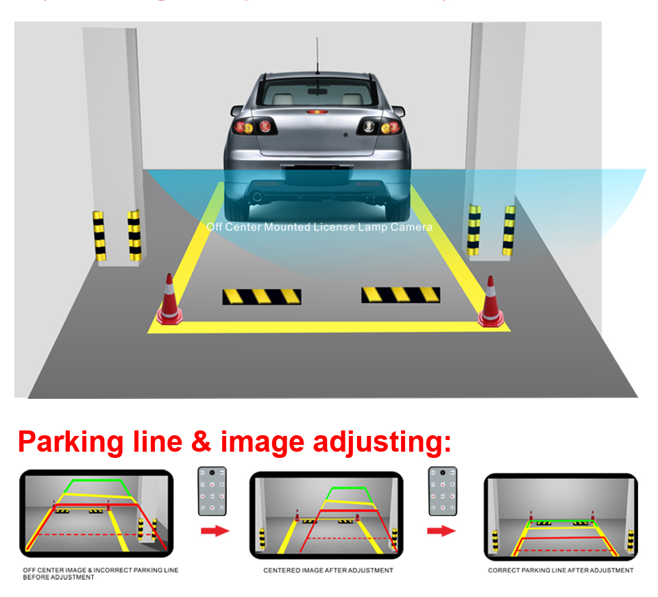 PARKVISION 180 -190 Degrees Wide Angle Viewing Front Backup Reverse Rear View Vehicle Car Camera Multi-view Image Parking Line 5