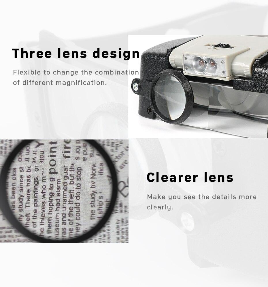 helmet-style-magnifier_02