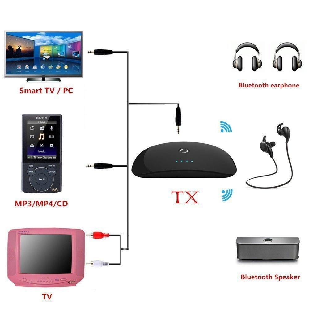 Цифровой аудио ресивер своими руками
