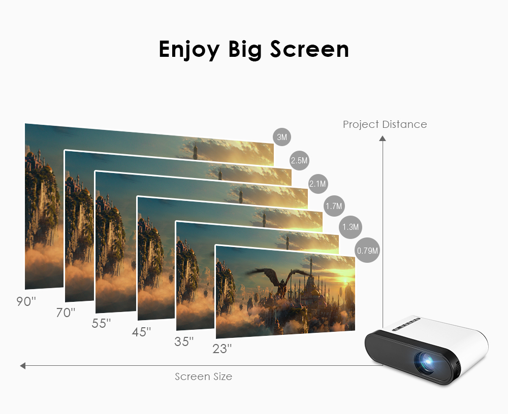 P7 Mini LCD Projector Home Theater 600 Lumens Support 1080P