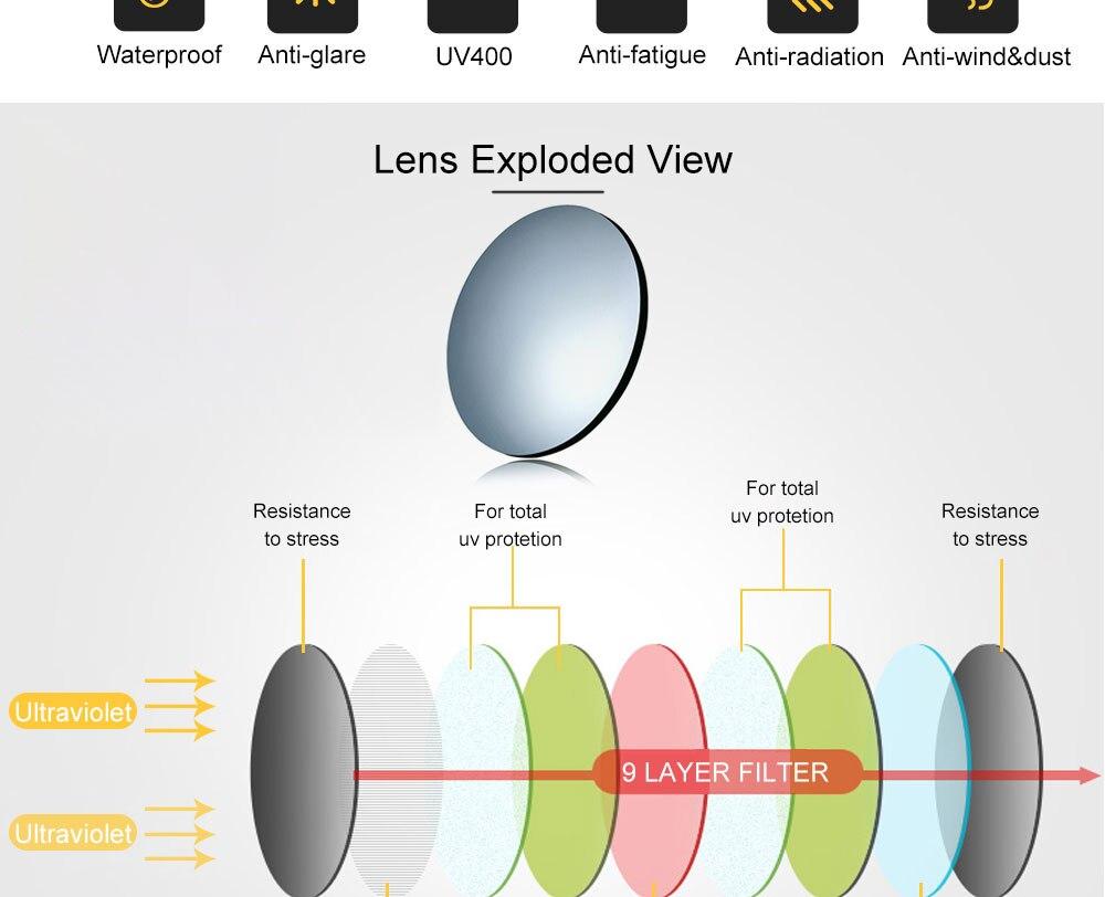 Polarized sunglasses 1_01 (2)