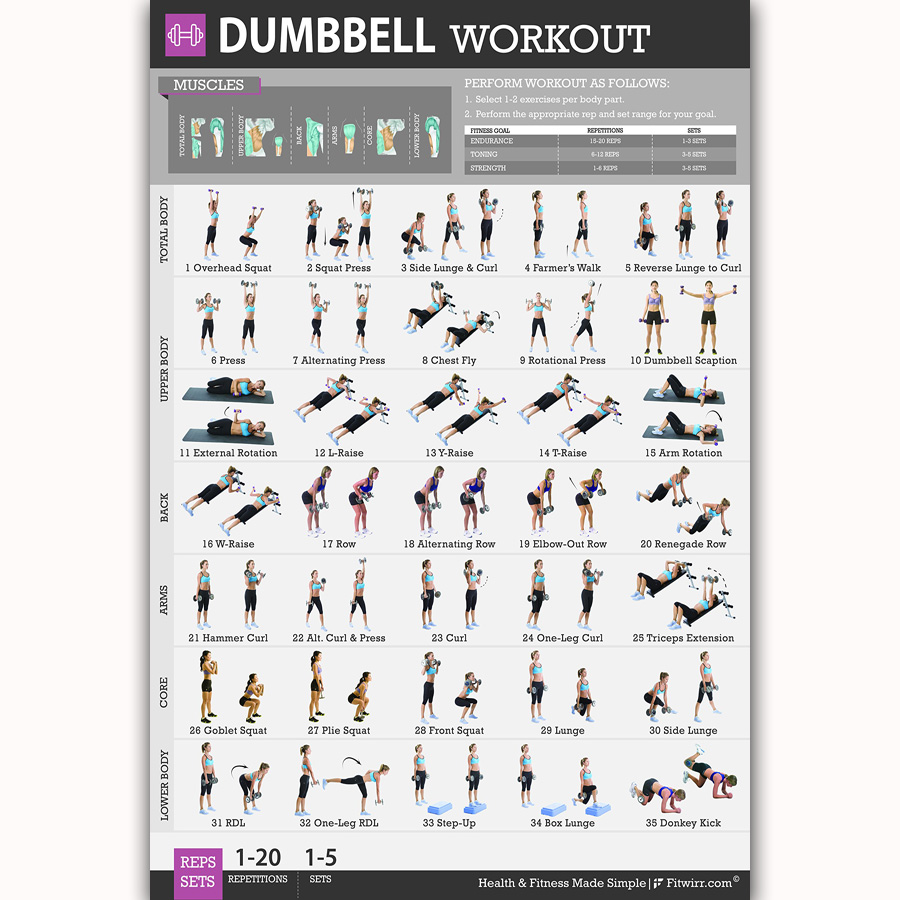 MQ891 Dumbbell Exercise Workout Health Body Exercises Gym Sports Hot Art Poster Silk Light Canvas Home Decor Wall Picture Print