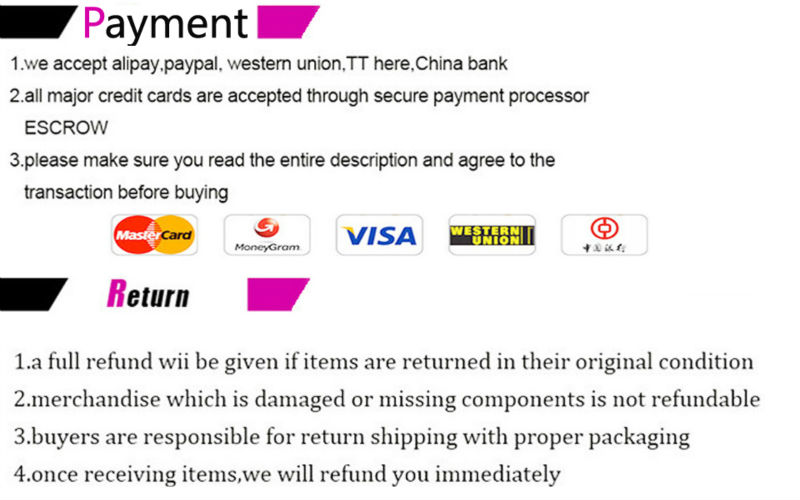 3about payment and return