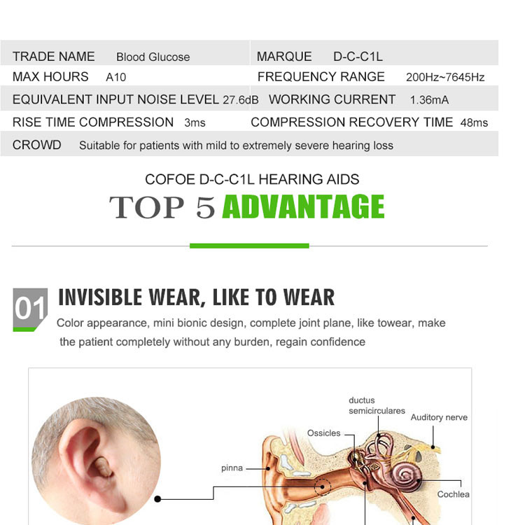 Portable Mini Hearing Ear Amplifier Hearing Aids. TV headphones Sound Amplifier . Digital Invisible Pocket Worn Hearing Aid