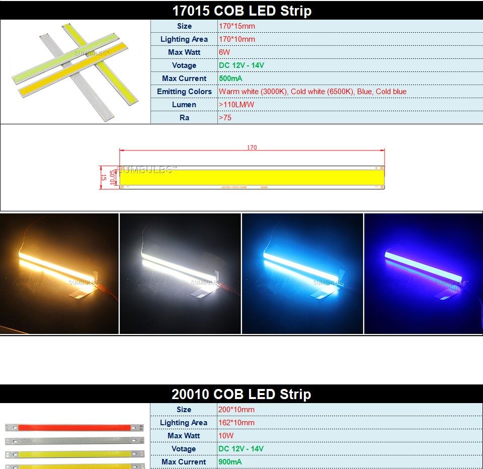 DC12V LED COB Bulb Light Emitting Diodes 2W-200W Round COB Strip White Red Blue Color 12V LED Lamp Chip for Auto Car Bulbs DIY (11)