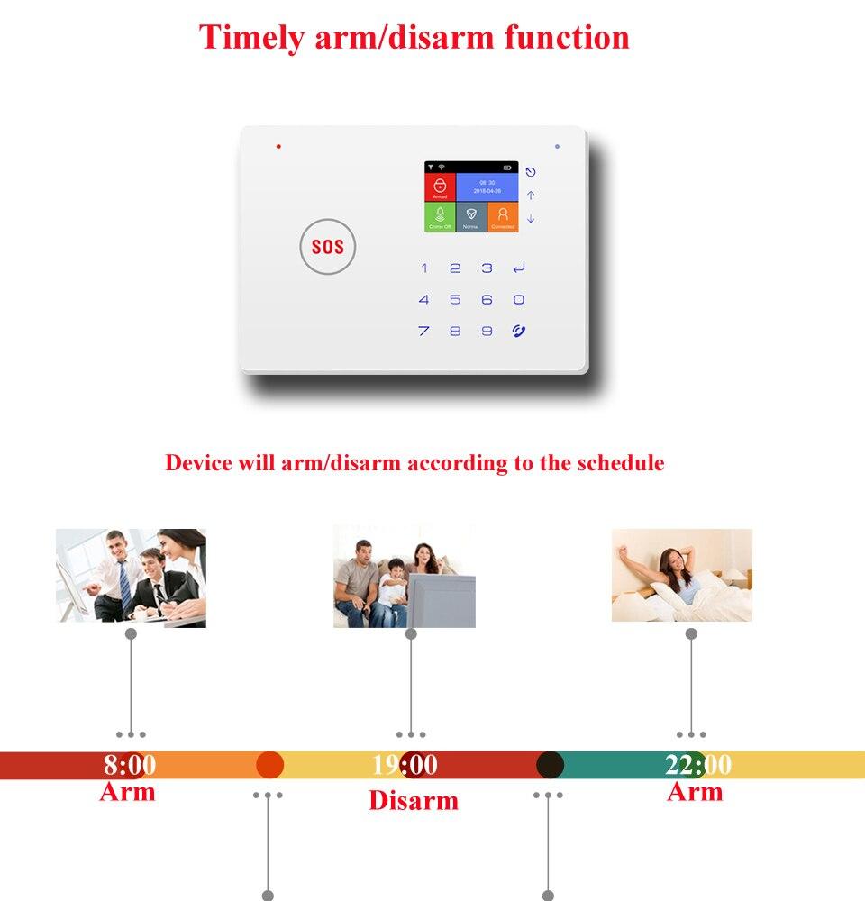 WiFi GSM-960-4