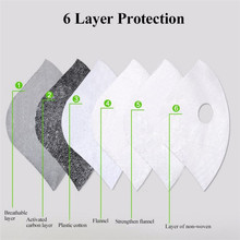 Activated Carbon Mask Filter for Cycling Bike Bicycle Masks Valve Cap 6 Layer Air Cleaner Dust Pollution PM 2.5 Smog Mask Filter(China)