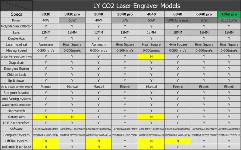 Laser 1060 100W (9.1)