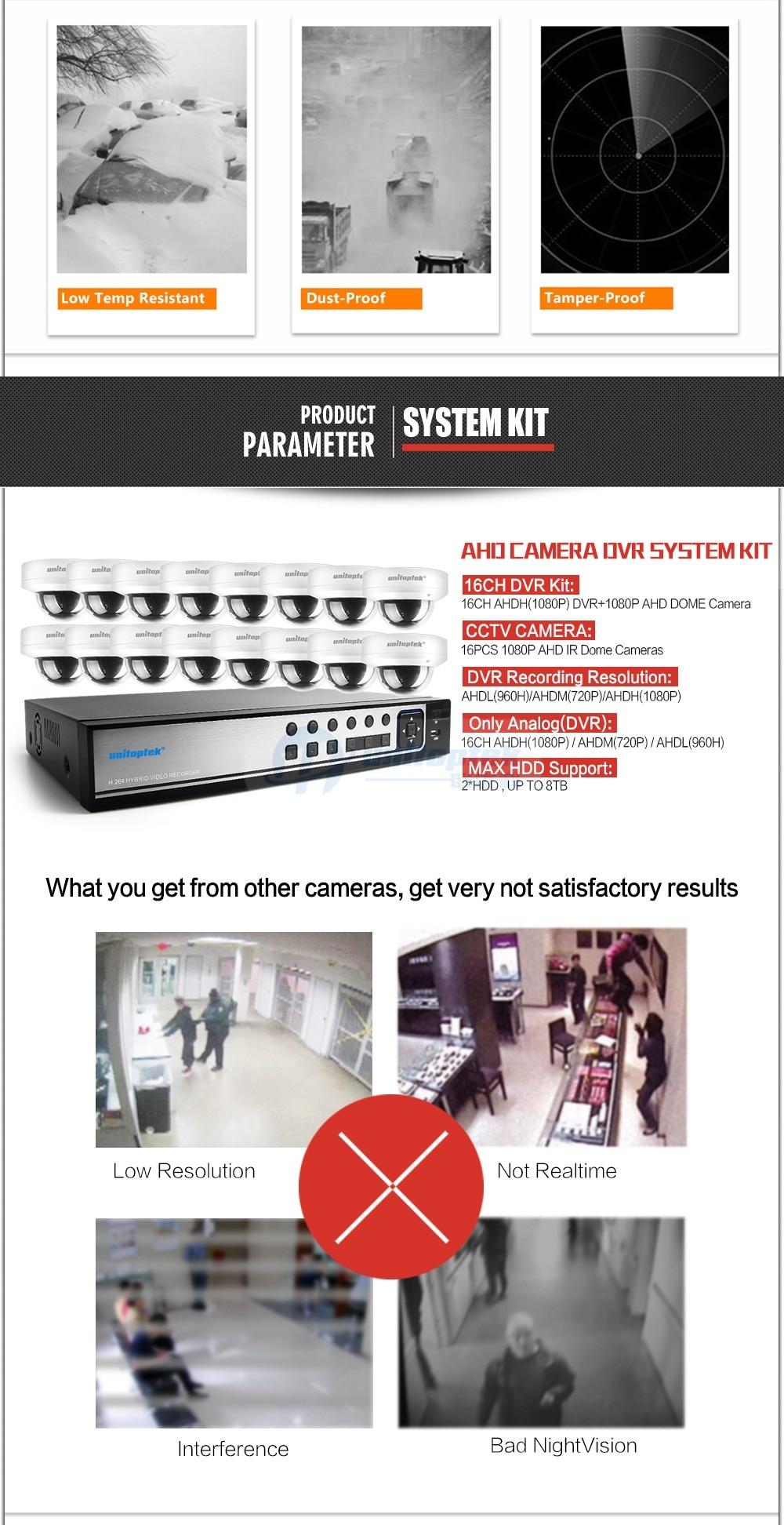 03 cctv system