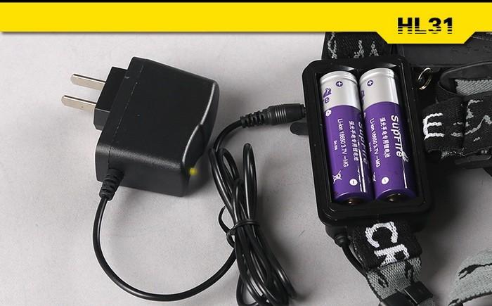 led headlamp (13)