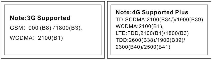 "Junsun 4G ADAS Car DVR Camera Digital Video recorder mirror 7.86"" Android 5.1 with two cameras dash cam Registrar black box 16GB 6"