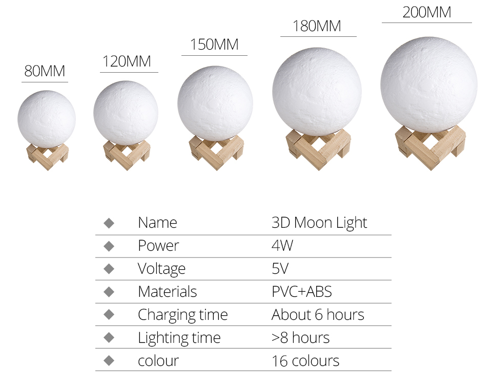 Foxanon 3D Print Moon Light Earth Lamps Rechargeable Color Change Touch Sensor Switch Remote Used as Home Table Lamp Decoration (3)