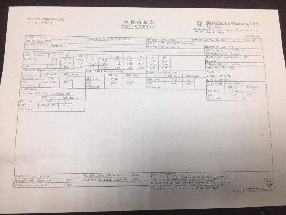 HAP-40 certification
