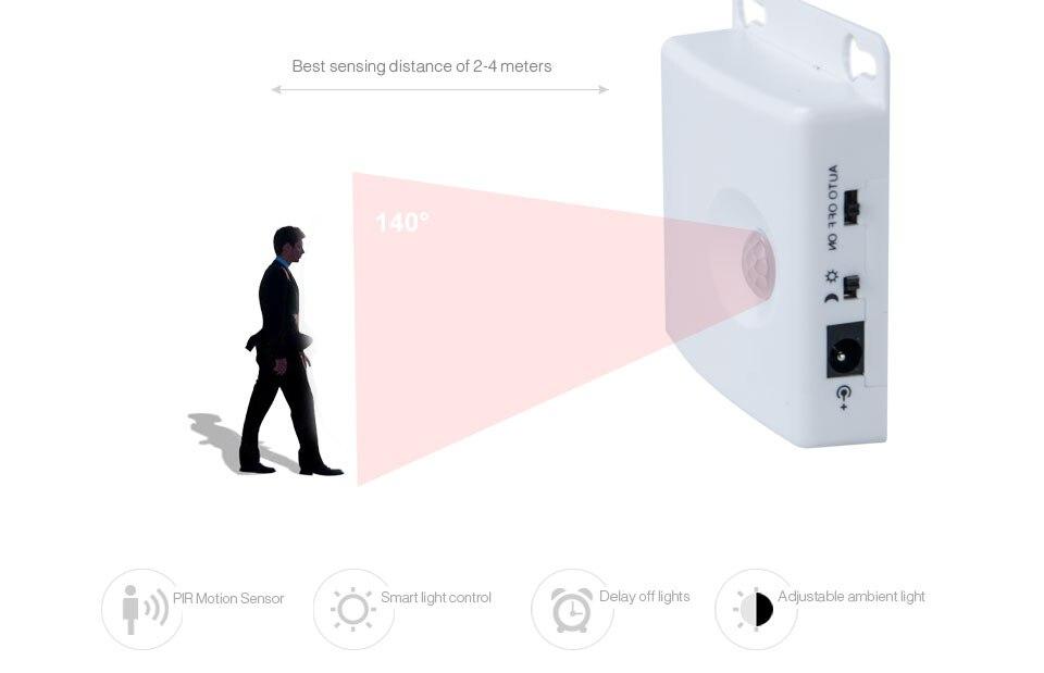 RGB LED motion sensor tape light (3)