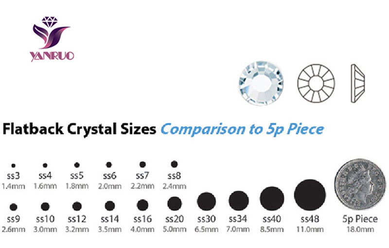 flatback-crystals-size-comparison-to-5p-800