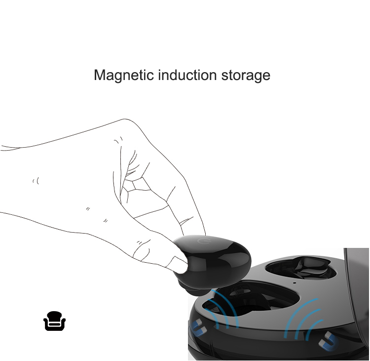 TWS I8S Stereo Bluetooth Earphone Wireless Earbuds 3D Voice running super Waterproof With charge box Microphone for iphone
