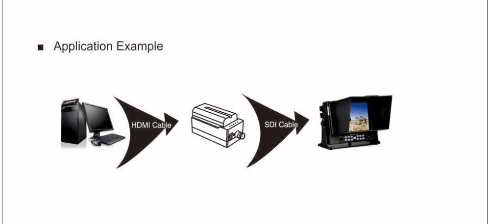 HSV191Bat HDMI to SDI Converter with Battery Charging 1080p Mini HDMI to SD-SDI HD-SDI 3G-SDI Adapter Converter (22)