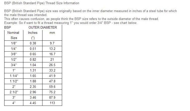 bsp thread size