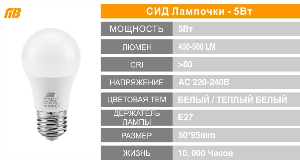 E14 E27 LED Bulb Lamp Series_04