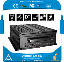8 Channel Full HD D1 H.264 encode GPS tracking 3G EVDO H.264 Vehicle Mobile DVR MDVR(China)
