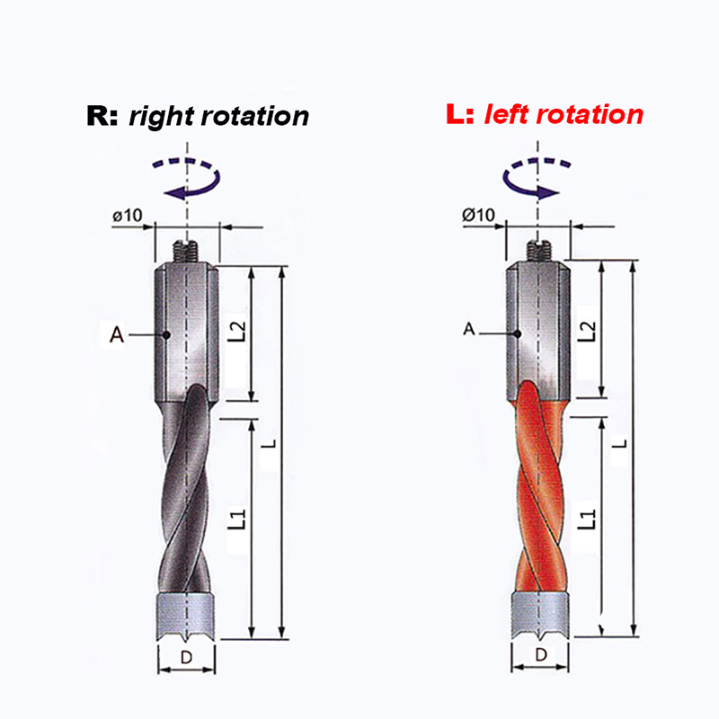 HUHAO 1pc 10mm-18mm wood drill bit 70mm length router bit row drilling for boring machine Gang drills for wood Carbide endmill
