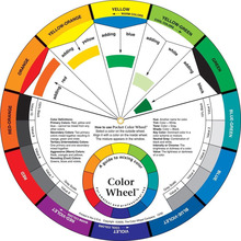 1x Tattoo Pigment Color Wheel Chart Supplies Art Paper Mix Studio Helpful Round(China)