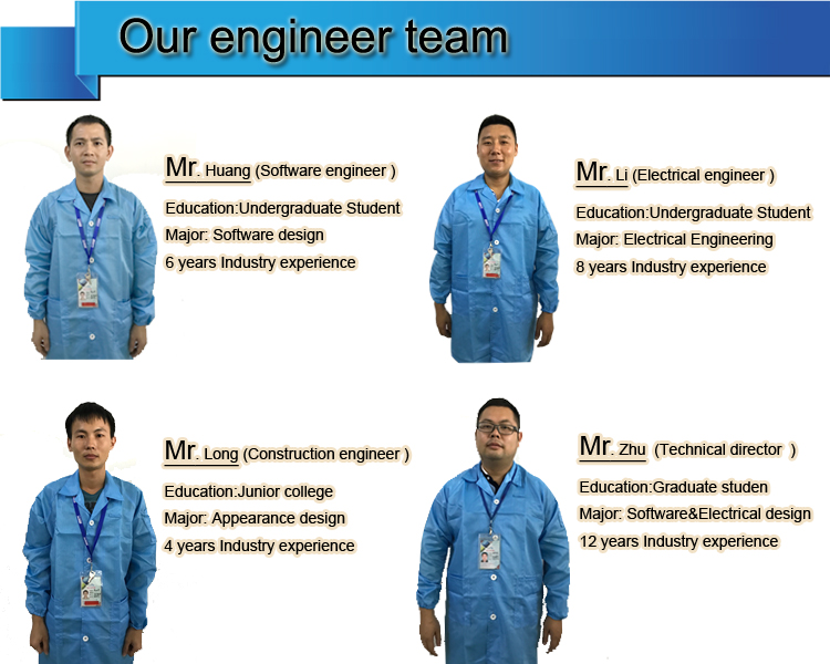 engineer team4