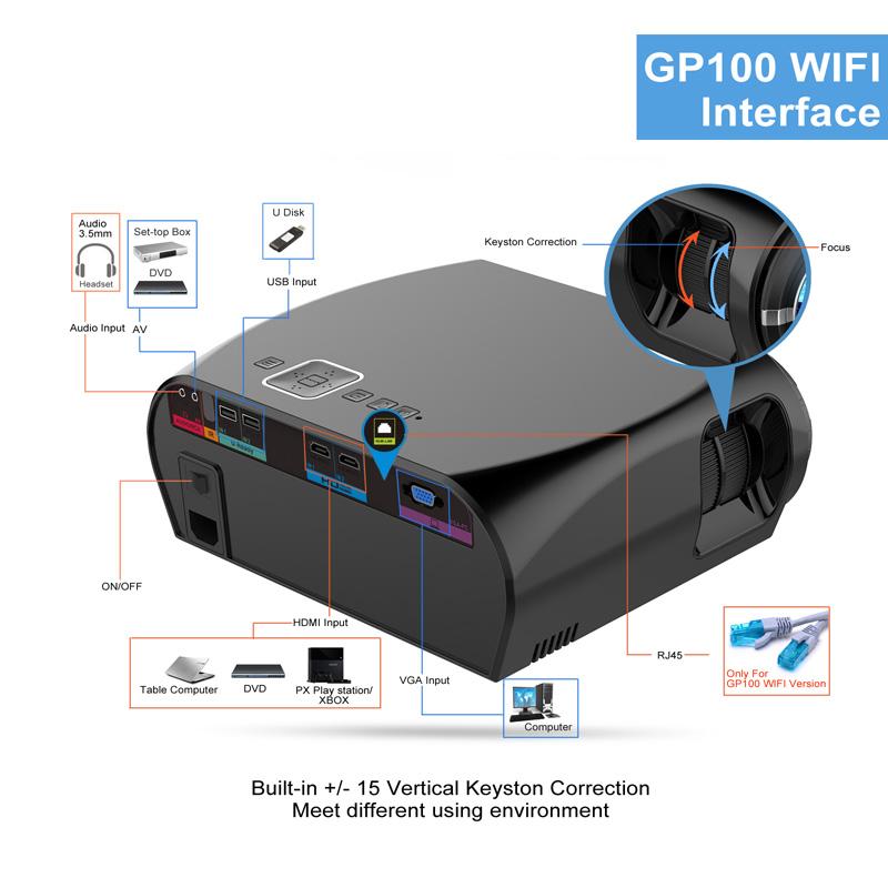 GP100-2