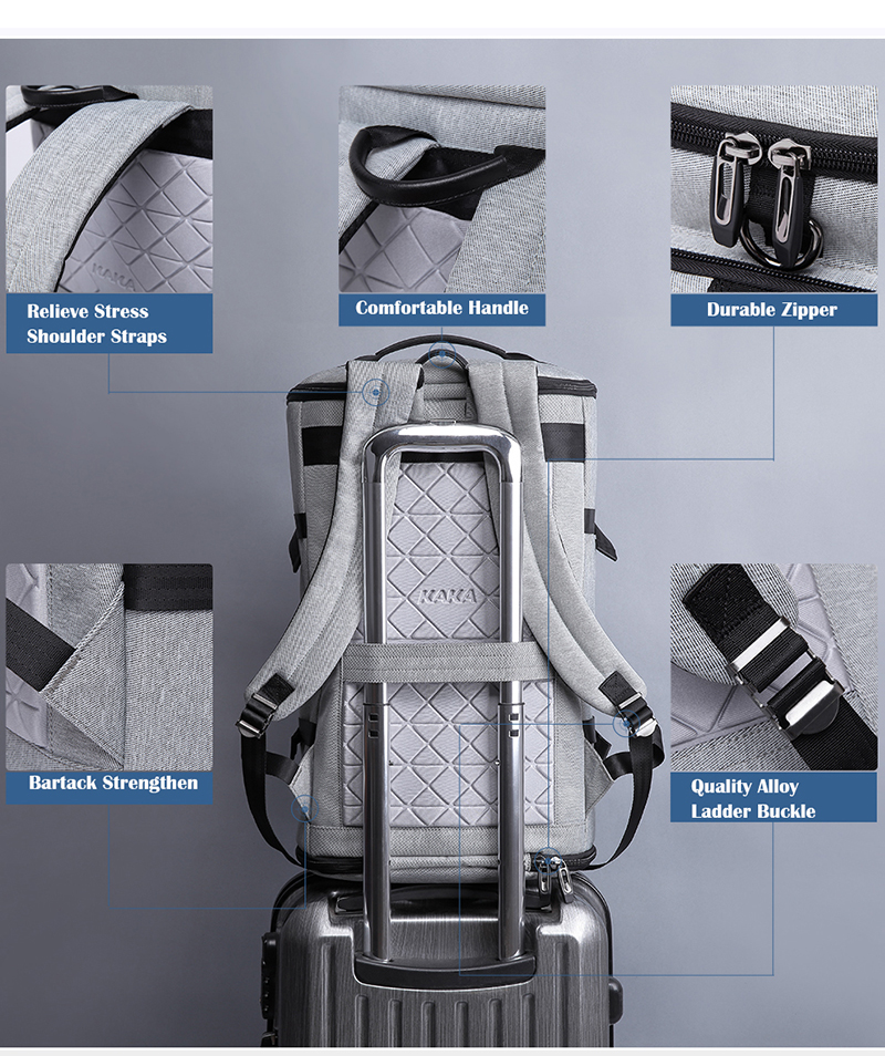 photos of a grey backpack showing the ergonomic straps