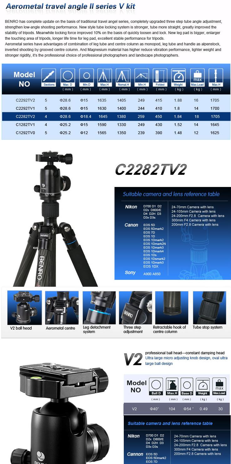 C2282TV2_01